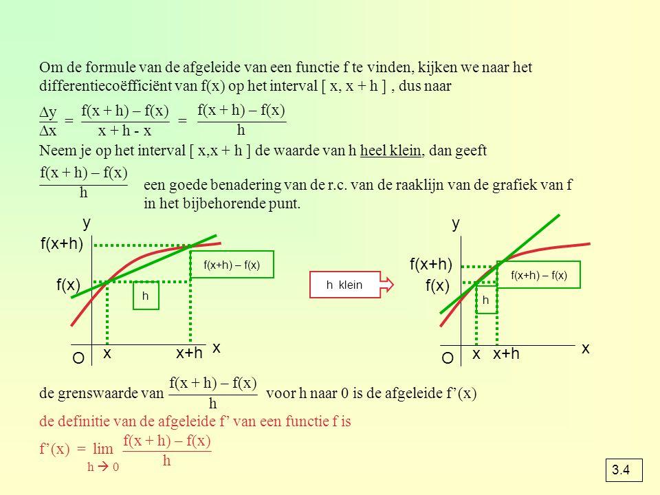 Om de formule van de afgeleide van een functie f te vinden, kijken we naar het differentiecoëfficiënt van f(x) op het interval [ x, x + h ], dus naar ∆y ∆x = f(x + h) – f(x) = x + h - x f(x + h) – f(x) h Neem je op het interval [ x,x + h ] de waarde van h heel klein, dan geeft f(x + h) – f(x) h een goede benadering van de r.c.