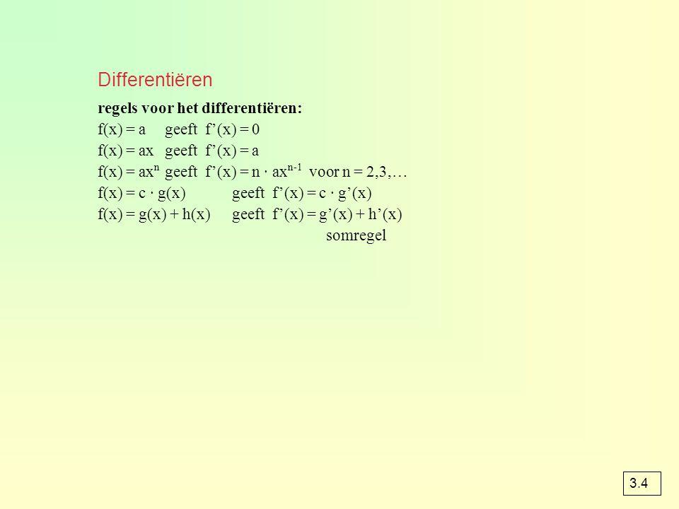 Differentiëren regels voor het differentiëren: f(x) = ageeft f'(x) = 0 f(x) = axgeeft f'(x) = a f(x) = ax n geeft f'(x) = n · ax n-1 voor n = 2,3,… f(x) = c · g(x)geeft f'(x) = c · g'(x) f(x) = g(x) + h(x)geeft f'(x) = g'(x) + h'(x) somregel 3.4
