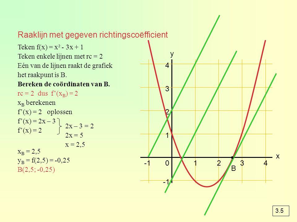 Raaklijn met gegeven richtingscoëfficient Teken f(x) = x² - 3x + 1 Teken enkele lijnen met rc = 2 Eén van de lijnen raakt de grafiek het raakpunt is B.