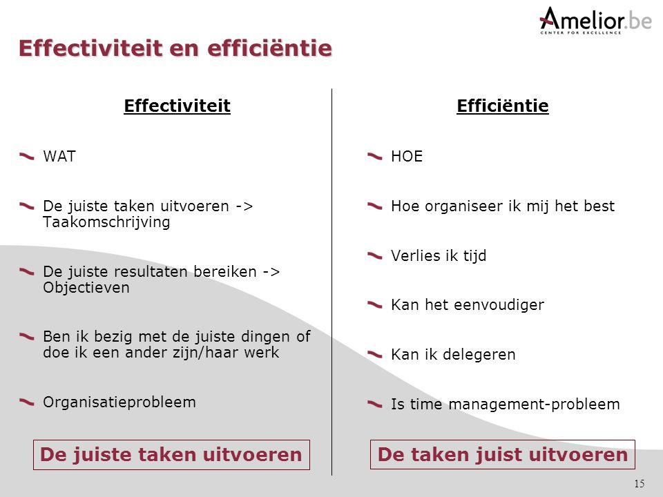 15 Effectiviteit en efficiëntie Effectiviteit WAT De juiste taken uitvoeren -> Taakomschrijving De juiste resultaten bereiken -> Objectieven Ben ik be