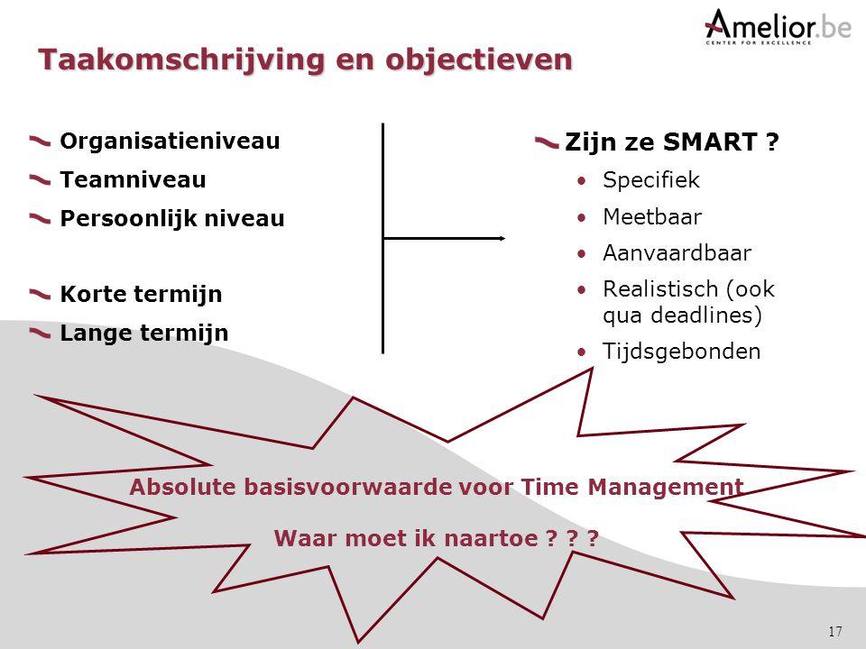 17 Taakomschrijving en objectieven Organisatieniveau Teamniveau Persoonlijk niveau Korte termijn Lange termijn Zijn ze SMART ? Specifiek Meetbaar Aanv