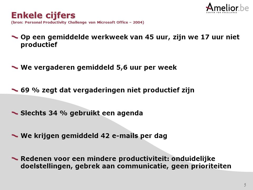 5 Enkele cijfers (bron: Personal Productivity Challenge van Microsoft Office – 2004) Op een gemiddelde werkweek van 45 uur, zijn we 17 uur niet produc