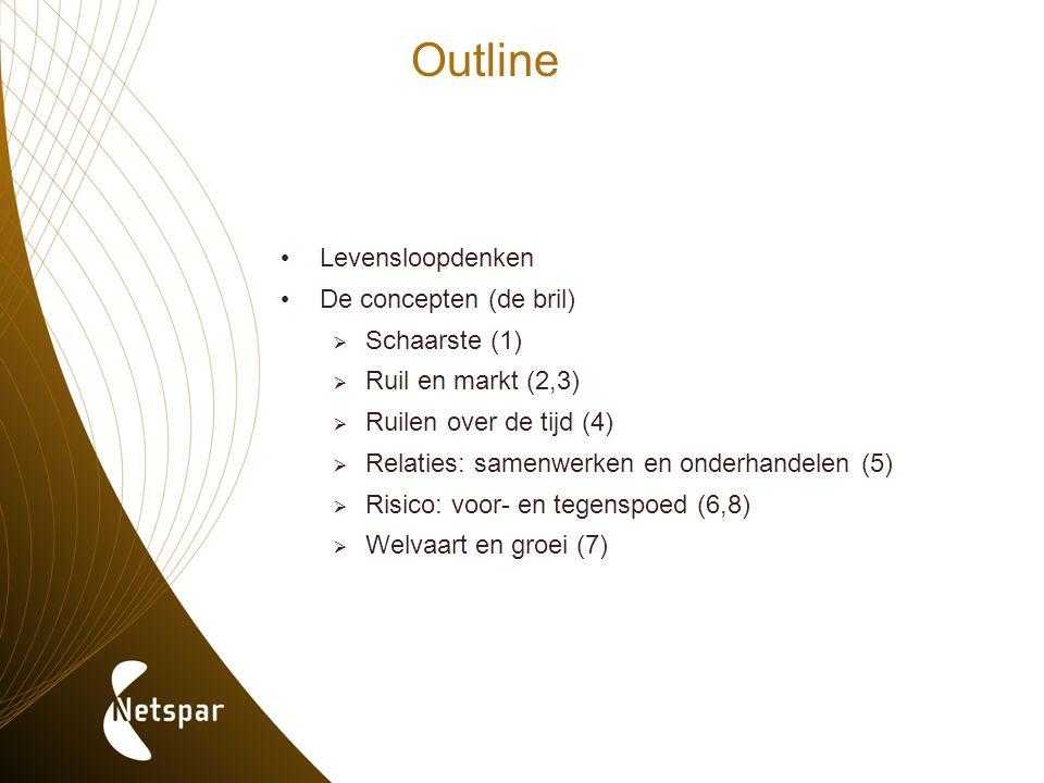 Outline Levensloopdenken De concepten (de bril)  Schaarste (1)  Ruil en markt (2,3)  Ruilen over de tijd (4)  Relaties: samenwerken en onderhandel