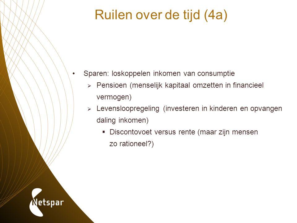 Ruilen over de tijd (4a) Sparen: loskoppelen inkomen van consumptie  Pensioen (menselijk kapitaal omzetten in financieel vermogen)  Levensloopregeli