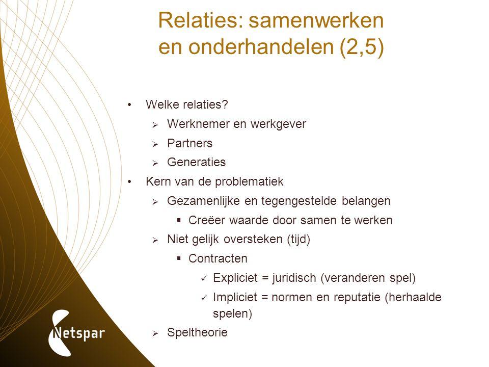 Relaties: samenwerken en onderhandelen (2,5) Welke relaties?  Werknemer en werkgever  Partners  Generaties Kern van de problematiek  Gezamenlijke