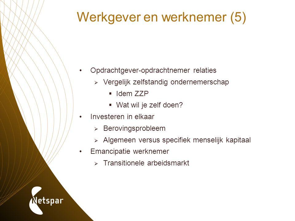 Werkgever en werknemer (5) Opdrachtgever-opdrachtnemer relaties  Vergelijk zelfstandig ondernemerschap  Idem ZZP  Wat wil je zelf doen? Investeren