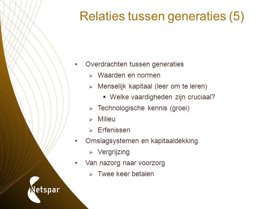 Relaties tussen generaties (5) Overdrachten tussen generaties  Waarden en normen  Menselijk kapitaal (leer om te leren)  Welke vaardigheden zijn cr