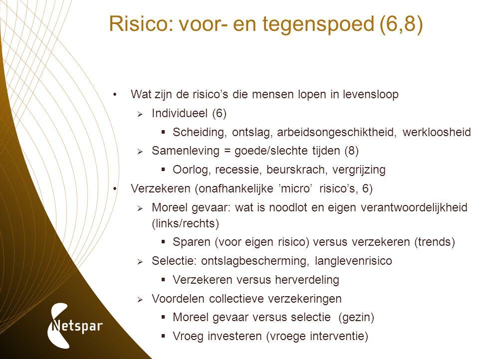 Risico: voor- en tegenspoed (6,8) Wat zijn de risico's die mensen lopen in levensloop  Individueel (6)  Scheiding, ontslag, arbeidsongeschiktheid, w