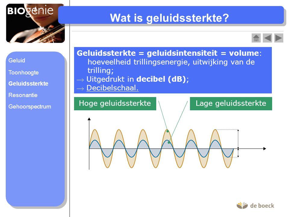Wat is geluidssterkte? Geluidssterkte = geluidsintensiteit = volume: hoeveelheid trillingsenergie, uitwijking van de trilling;  Uitgedrukt in decibel
