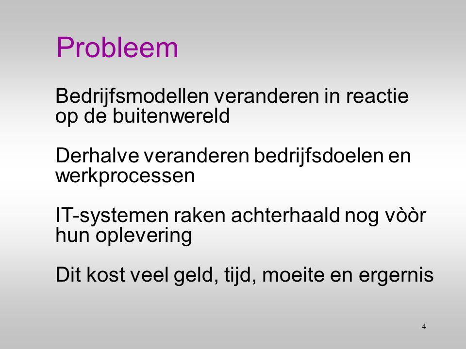 3 Status  Postdoc en AiO-project  Begeleiders: Hans van Vliet and Gerrit van der Veer  Drie internationale publicaties  Betrokken organisaties:  Mens-Machine Interactie