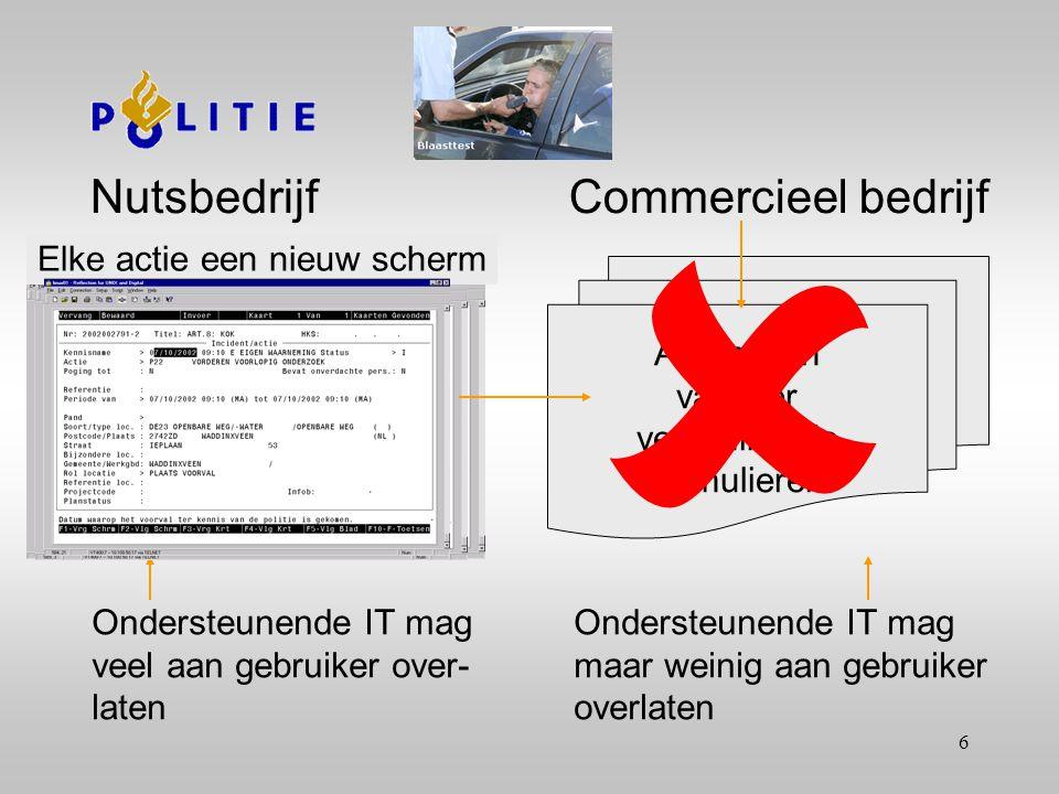 6 Ondersteunende IT mag veel aan gebruiker over- laten Ondersteunende IT mag maar weinig aan gebruiker overlaten NutsbedrijfCommercieel bedrijf Nieuw incident aanmaken Invullen 8 actieschermenElke actie een nieuw scherm Aanmaken van vier verschillende formulieren 