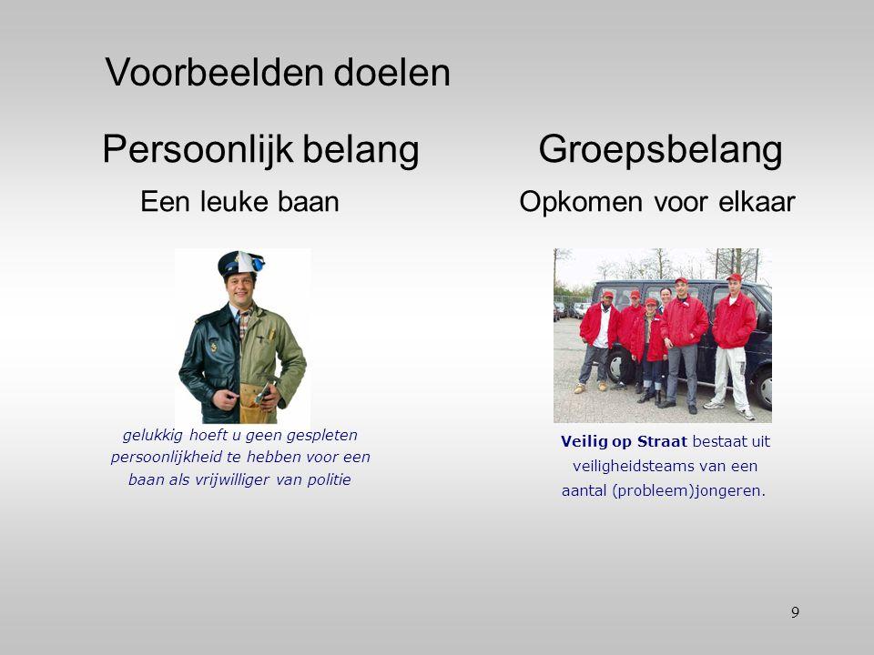9 Persoonlijk belang Groepsbelang gelukkig hoeft u geen gespleten persoonlijkheid te hebben voor een baan als vrijwilliger van politie Een leuke baan Veilig op Straat bestaat uit veiligheidsteams van een aantal (probleem)jongeren.