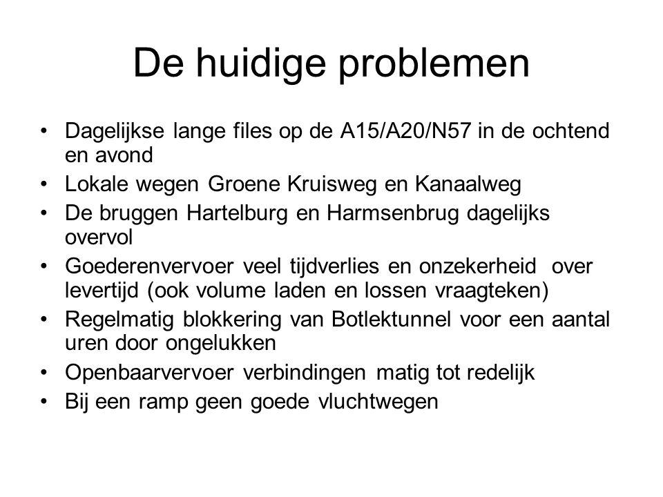 De huidige problemen Dagelijkse lange files op de A15/A20/N57 in de ochtend en avond Lokale wegen Groene Kruisweg en Kanaalweg De bruggen Hartelburg e