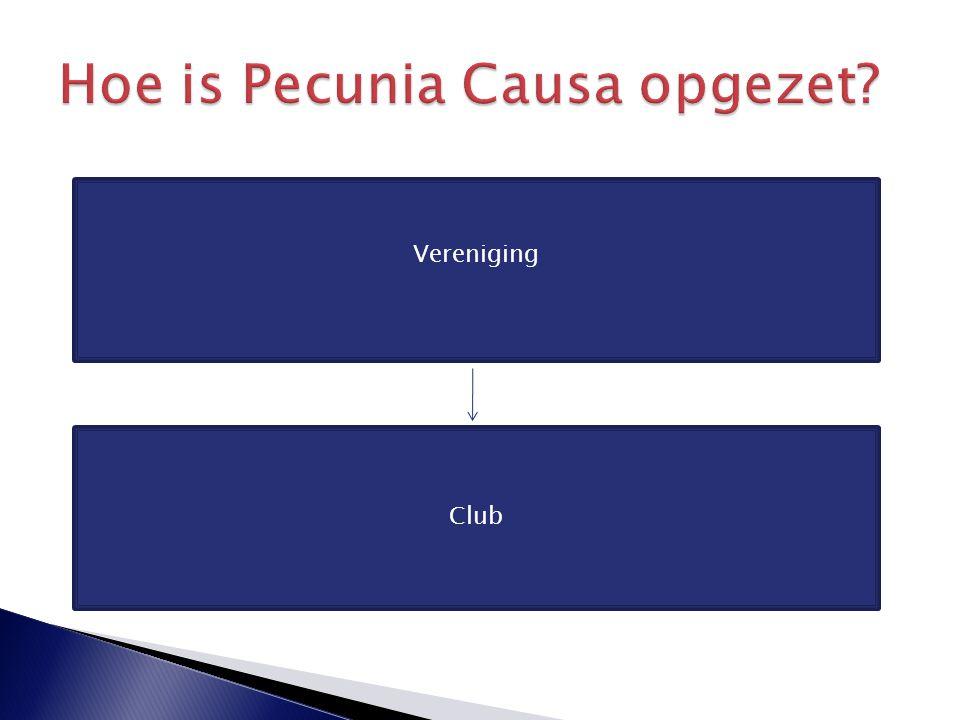 Vereniging Club