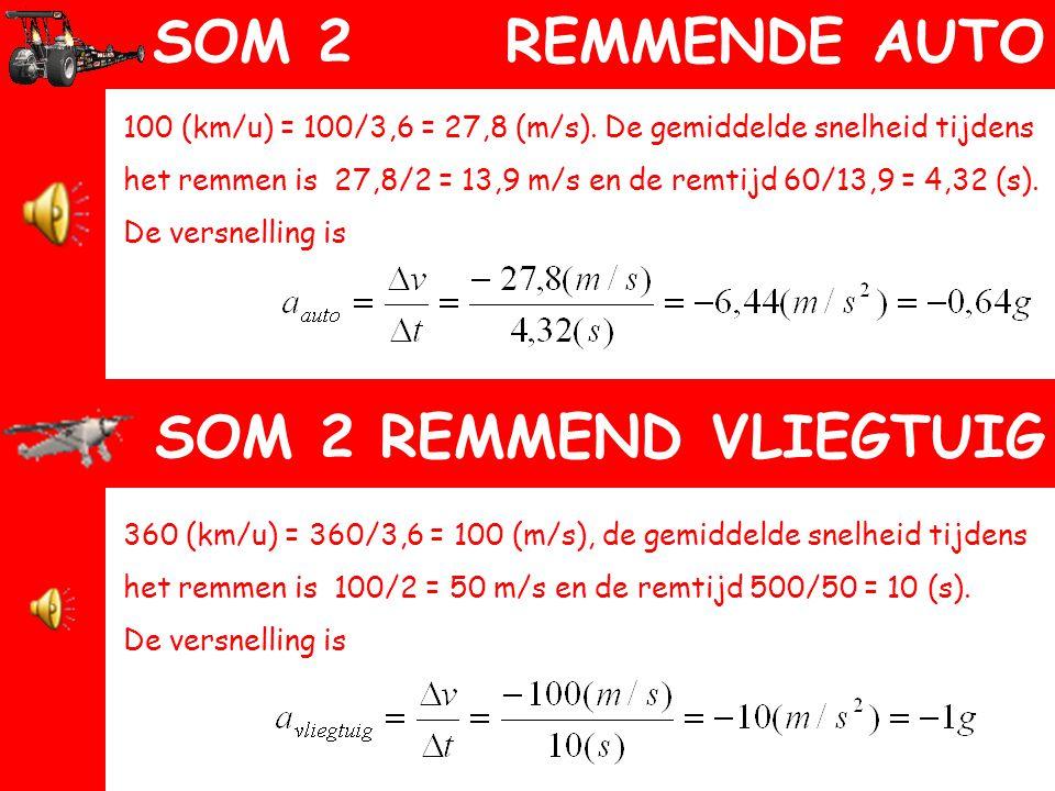 SOM 2 REMMENDE HARDLOPER Tijdens het uitlopen is v gem = 10/2=5 (m/s), dus dat duurt 20/5=4 s. De versnelling wordt nu: 54 (km/u) =54/3,6=15 (m/s). De