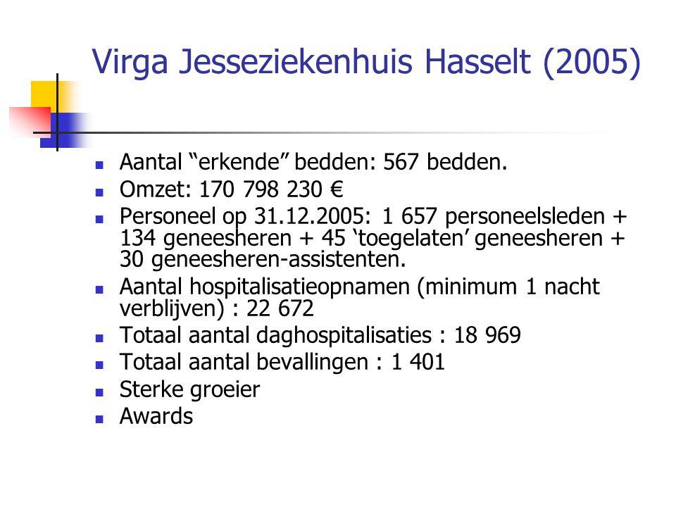 Virga Jesseziekenhuis Hasselt (2005) Aantal erkende bedden: 567 bedden.