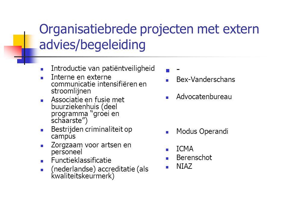 Organisatiebrede projecten met extern advies/begeleiding Introductie van patiëntveiligheid Interne en externe communicatie intensifiëren en stroomlijnen Associatie en fusie met buurziekenhuis (deel programma groei en schaarste ) Bestrijden criminaliteit op campus Zorgzaam voor artsen en personeel Functieklassificatie (nederlandse) accreditatie (als kwaliteitskeurmerk) - Bex-Vanderschans Advocatenbureau Modus Operandi ICMA Berenschot NIAZ