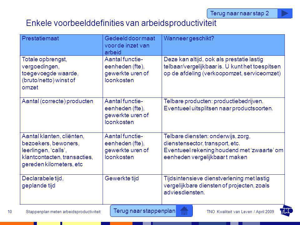 TNO Kwaliteit van Leven / April 2009Stappenplan meten arbeidsproductiviteit10 Enkele voorbeelddefinities van arbeidsproductiviteit PrestatiemaatGedeel