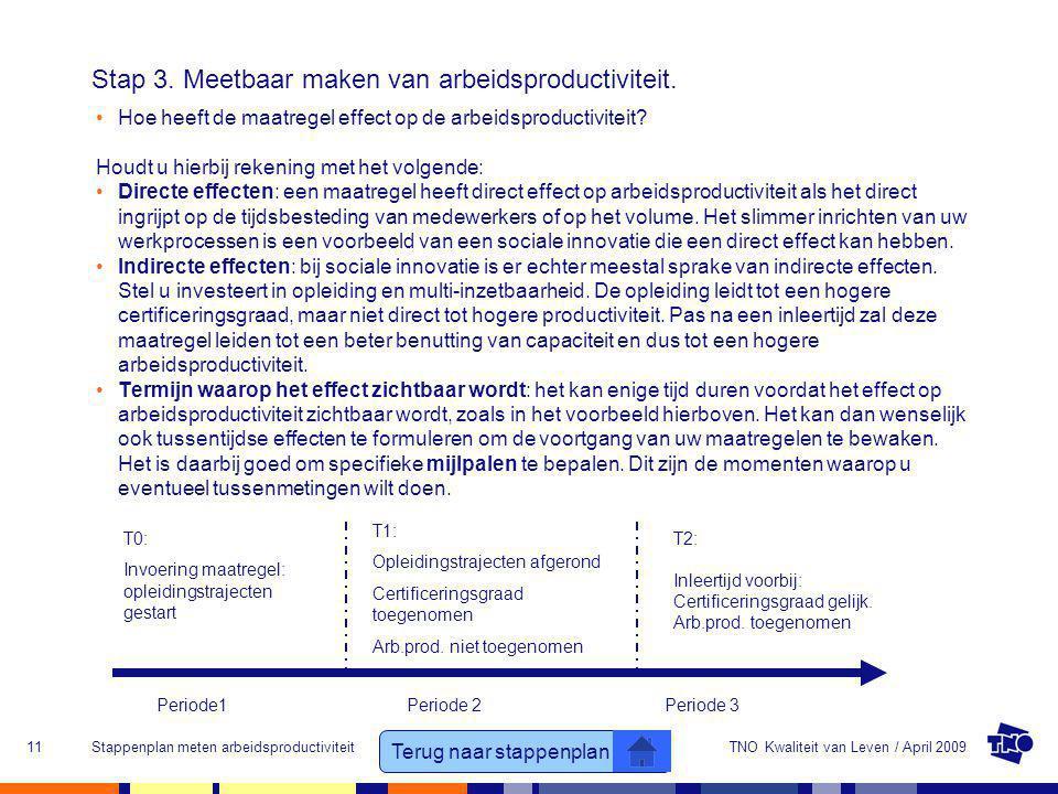 TNO Kwaliteit van Leven / April 2009Stappenplan meten arbeidsproductiviteit11 Stap 3. Meetbaar maken van arbeidsproductiviteit. Hoe heeft de maatregel