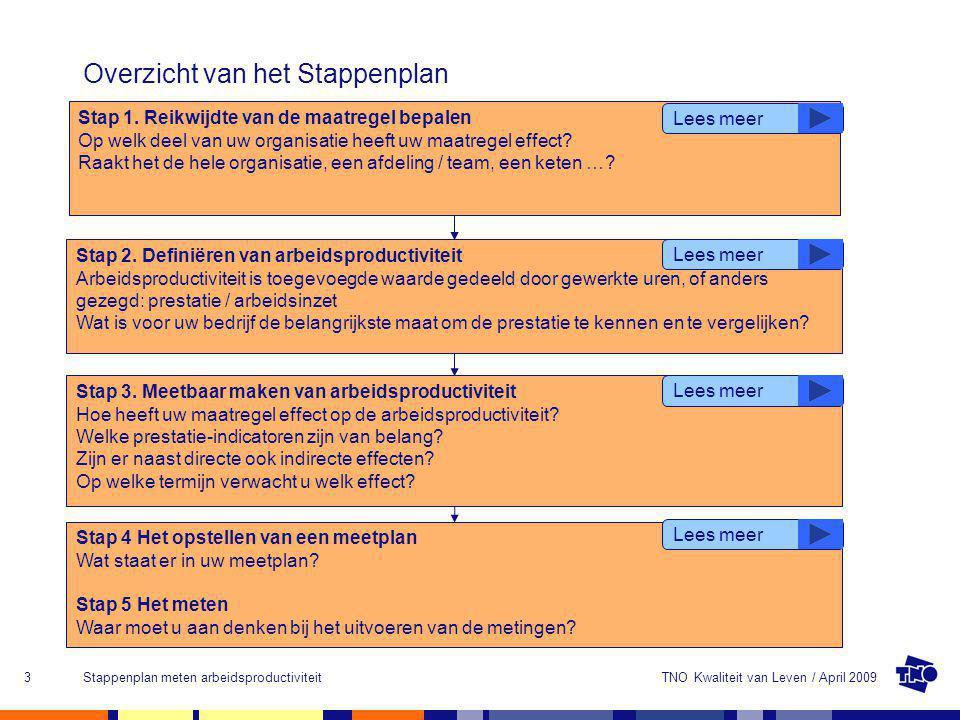 TNO Kwaliteit van Leven / April 2009Stappenplan meten arbeidsproductiviteit3 Stap 4 Het opstellen van een meetplan Wat staat er in uw meetplan? Stap 5