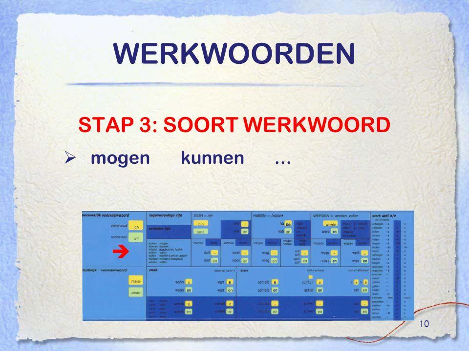 10 WERKWOORDEN STAP 3: SOORT WERKWOORD  mogenkunnen... 