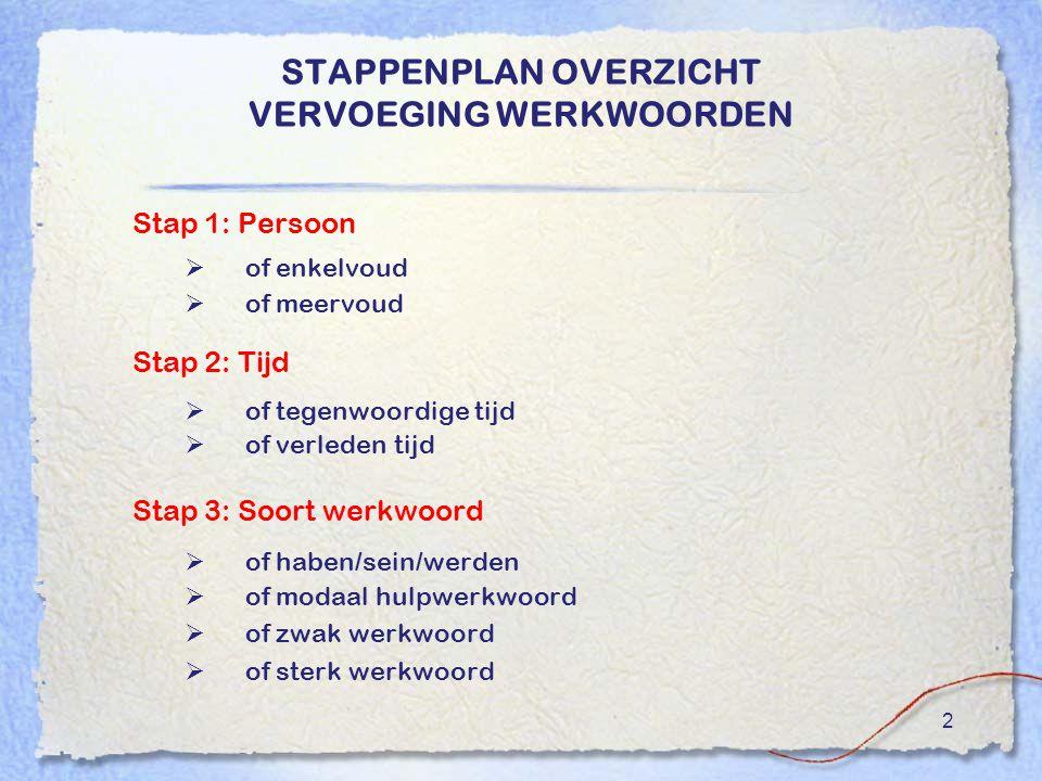 13 WERKWOORDEN STAP 3: SOORT WERKWOORD  zwak: stam op -s of -ß of -z  vervoeging zoals standard, maar:  du: stam + t:  du reist  du heißt  du tanzt X