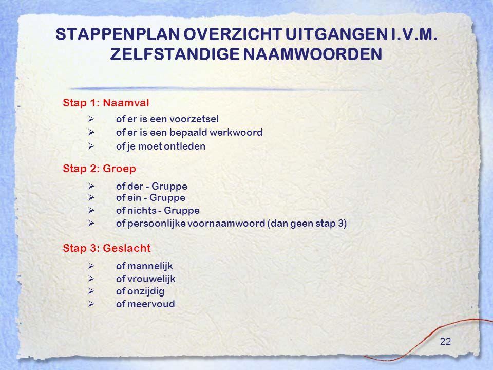 22 STAPPENPLAN OVERZICHT UITGANGEN I.V.M.