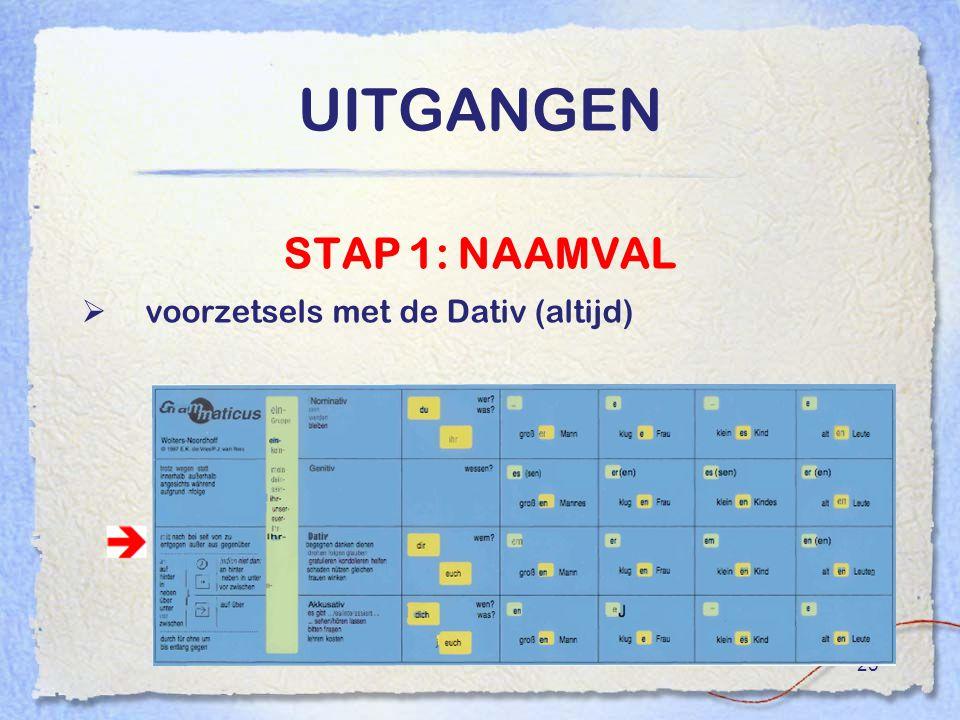 25 UITGANGEN STAP 1: NAAMVAL  voorzetsels met de Dativ (altijd)