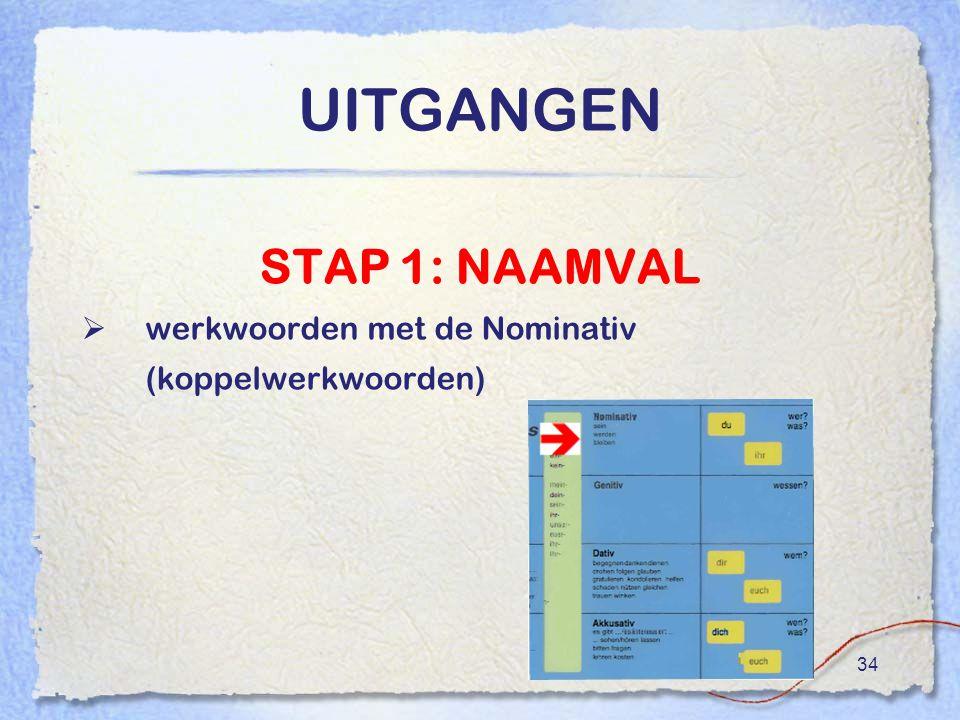 34 UITGANGEN STAP 1: NAAMVAL  werkwoorden met de Nominativ (koppelwerkwoorden)