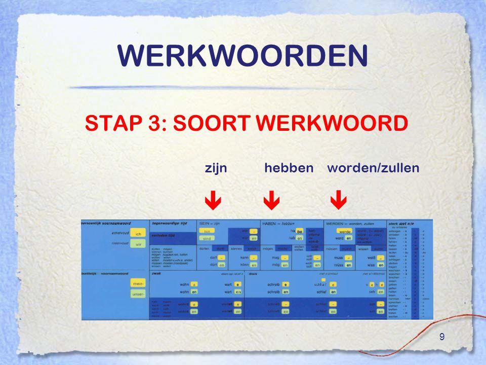 9 WERKWOORDEN STAP 3: SOORT WERKWOORD zijn hebben worden/zullen  
