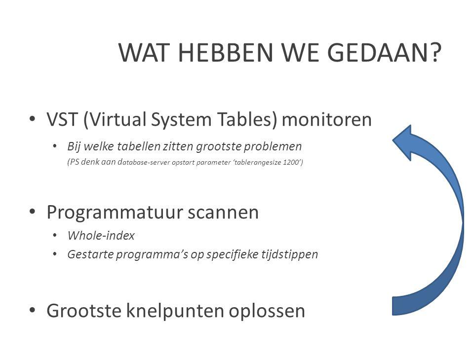 WAT HEBBEN WE GEDAAN? VST (Virtual System Tables) monitoren Bij welke tabellen zitten grootste problemen (PS denk aan d atabase-server opstart paramet