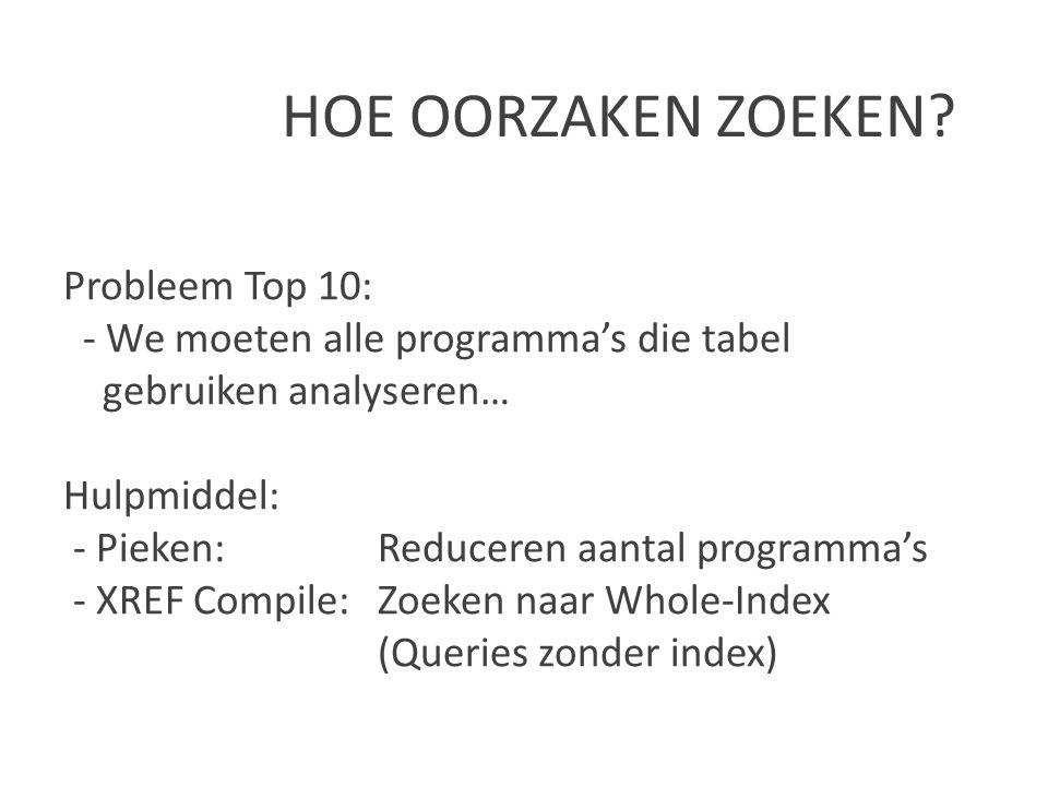 HOE OORZAKEN ZOEKEN? Probleem Top 10: - We moeten alle programma's die tabel gebruiken analyseren… Hulpmiddel: - Pieken: Reduceren aantal programma's