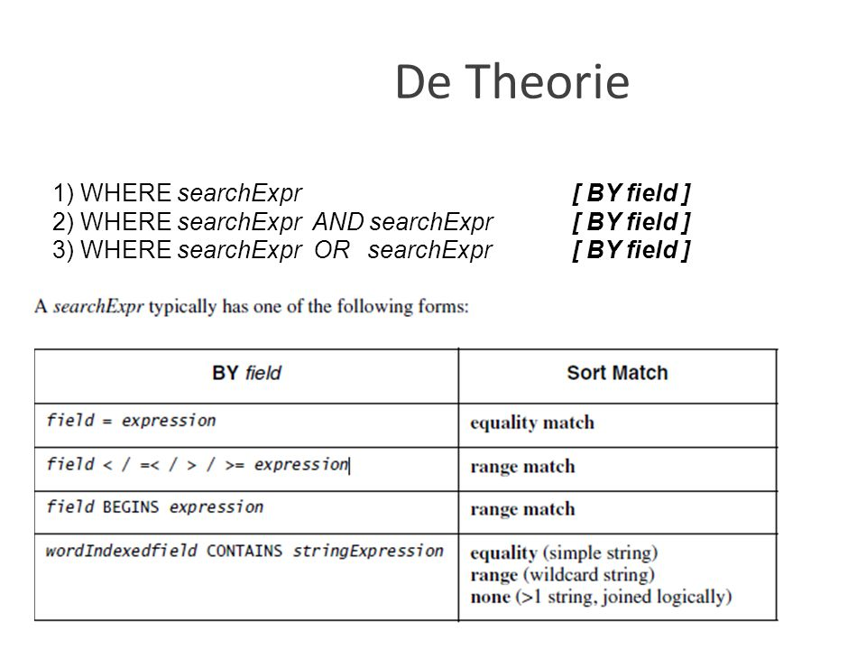 De Theorie 1) WHERE searchExpr [ BY field ] 2) WHERE searchExpr AND searchExpr [ BY field ] 3) WHERE searchExpr OR searchExpr [ BY field ]