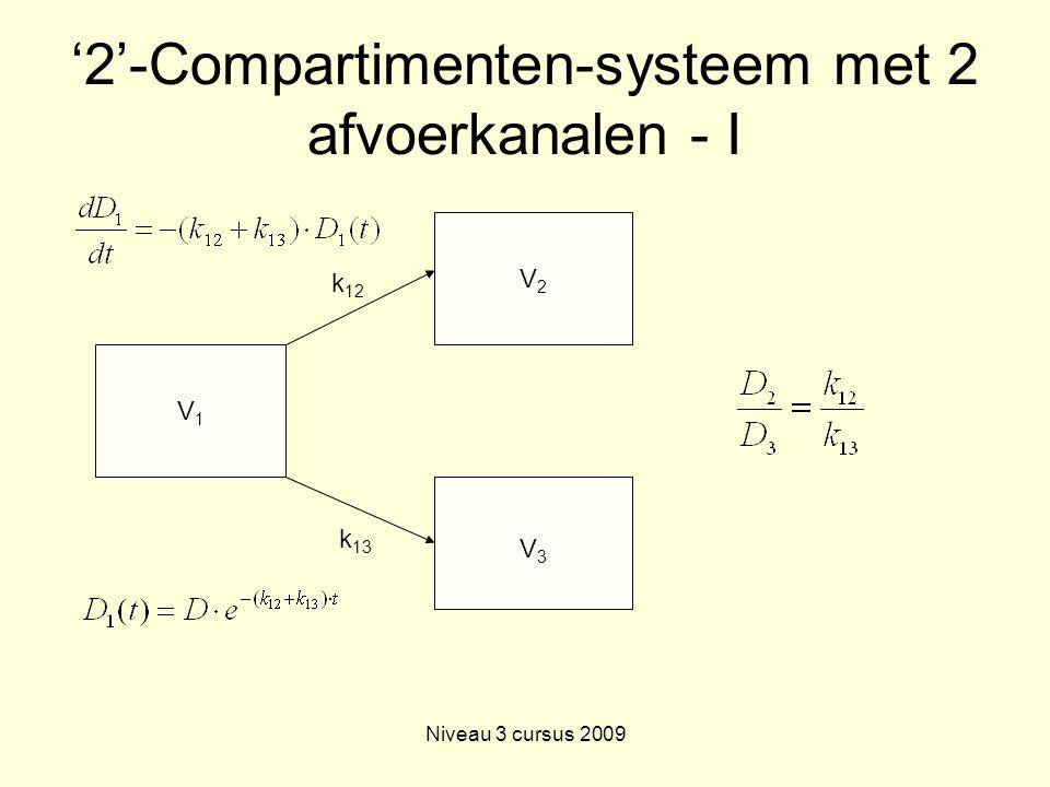 Niveau 3 cursus 2009 '2'-Compartimenten-systeem met 2 afvoerkanalen - I V1V1 V2V2 k 12 V3V3 k 13