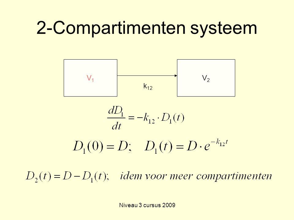 Niveau 3 cursus 2009 2-Compartimenten systeem V1V1 V2V2 k 12