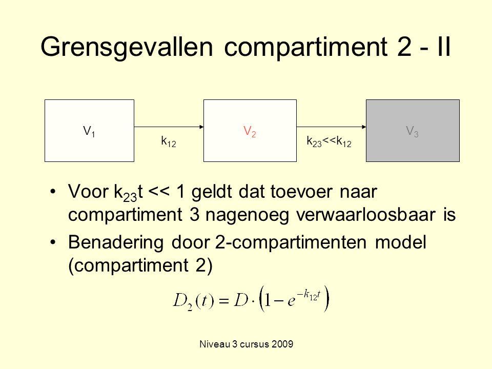 Niveau 3 cursus 2009 Grensgevallen compartiment 2 - II Voor k 23 t << 1 geldt dat toevoer naar compartiment 3 nagenoeg verwaarloosbaar is Benadering door 2-compartimenten model (compartiment 2) V1V1 V2V2 k 12 V3V3 k 23 <<k 12