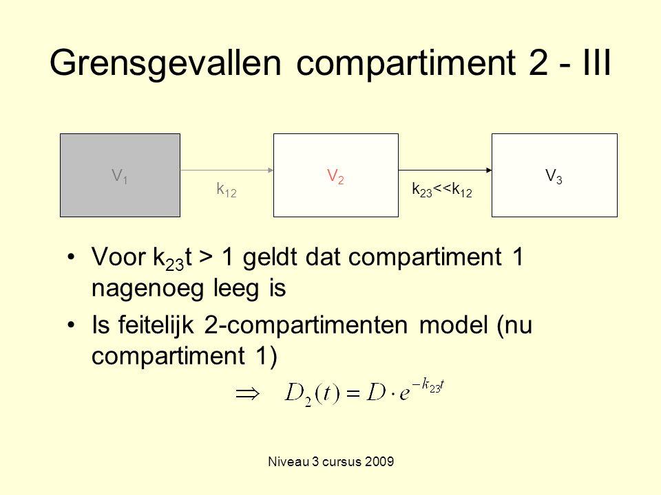 Niveau 3 cursus 2009 Grensgevallen compartiment 2 - III Voor k 23 t > 1 geldt dat compartiment 1 nagenoeg leeg is Is feitelijk 2-compartimenten model (nu compartiment 1) V1V1 V2V2 k 12 V3V3 k 23 <<k 12