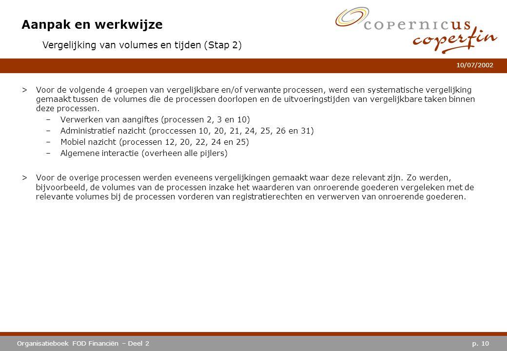 p. 10Organisatieboek FOD Financiën – Deel 2 10/07/2002 Aanpak en werkwijze >Voor de volgende 4 groepen van vergelijkbare en/of verwante processen, wer