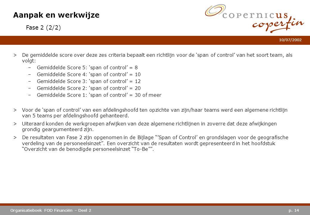 p. 14Organisatieboek FOD Financiën – Deel 2 10/07/2002 Aanpak en werkwijze >De gemiddelde score over deze zes criteria bepaalt een richtlijn voor de '