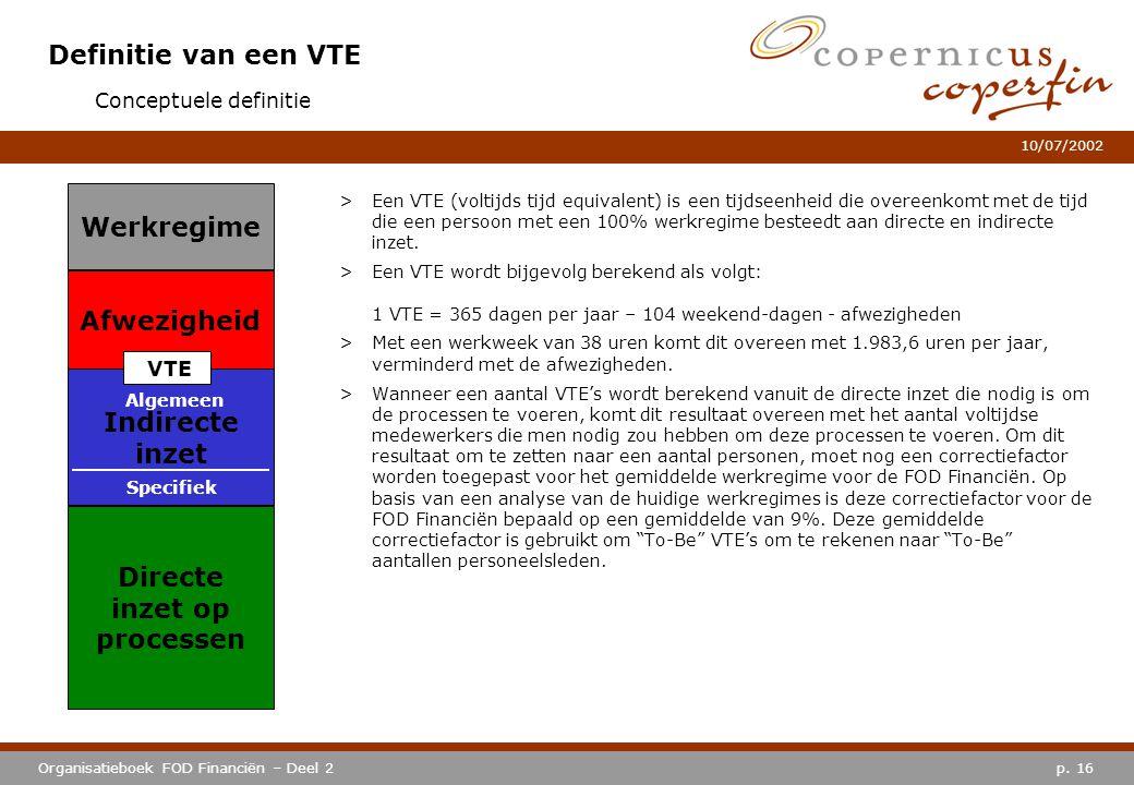 p. 16Organisatieboek FOD Financiën – Deel 2 10/07/2002 Definitie van een VTE >Een VTE (voltijds tijd equivalent) is een tijdseenheid die overeenkomt m