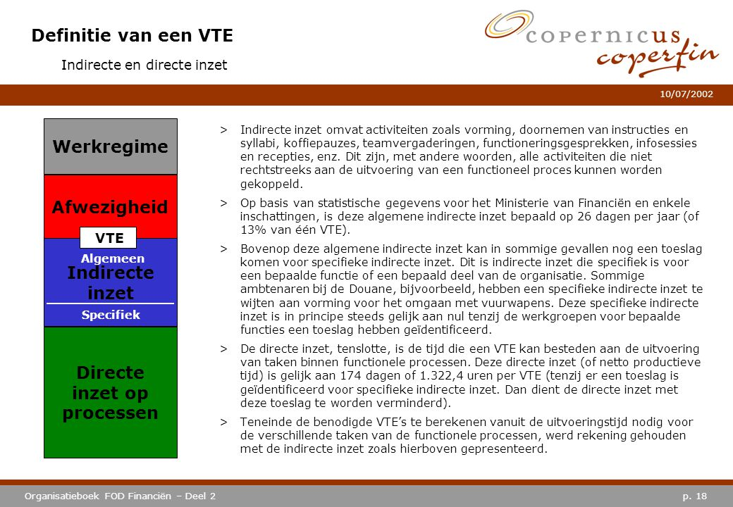 p. 18Organisatieboek FOD Financiën – Deel 2 10/07/2002 Definitie van een VTE >Indirecte inzet omvat activiteiten zoals vorming, doornemen van instruct
