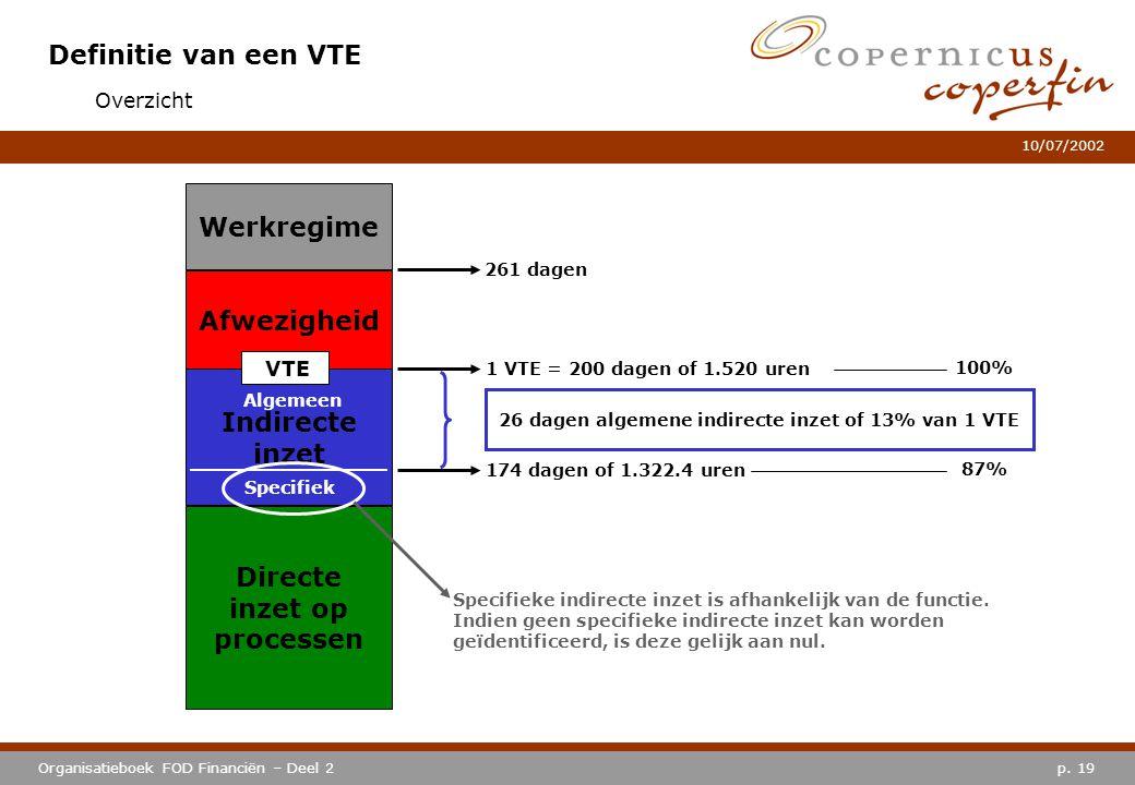 p. 19Organisatieboek FOD Financiën – Deel 2 10/07/2002 Definitie van een VTE Overzicht Werkregime Afwezigheid Indirecte inzet Directe inzet op process