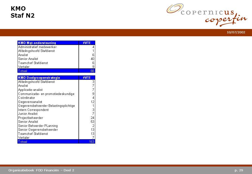 p. 29Organisatieboek FOD Financiën – Deel 2 10/07/2002 KMO Staf N2