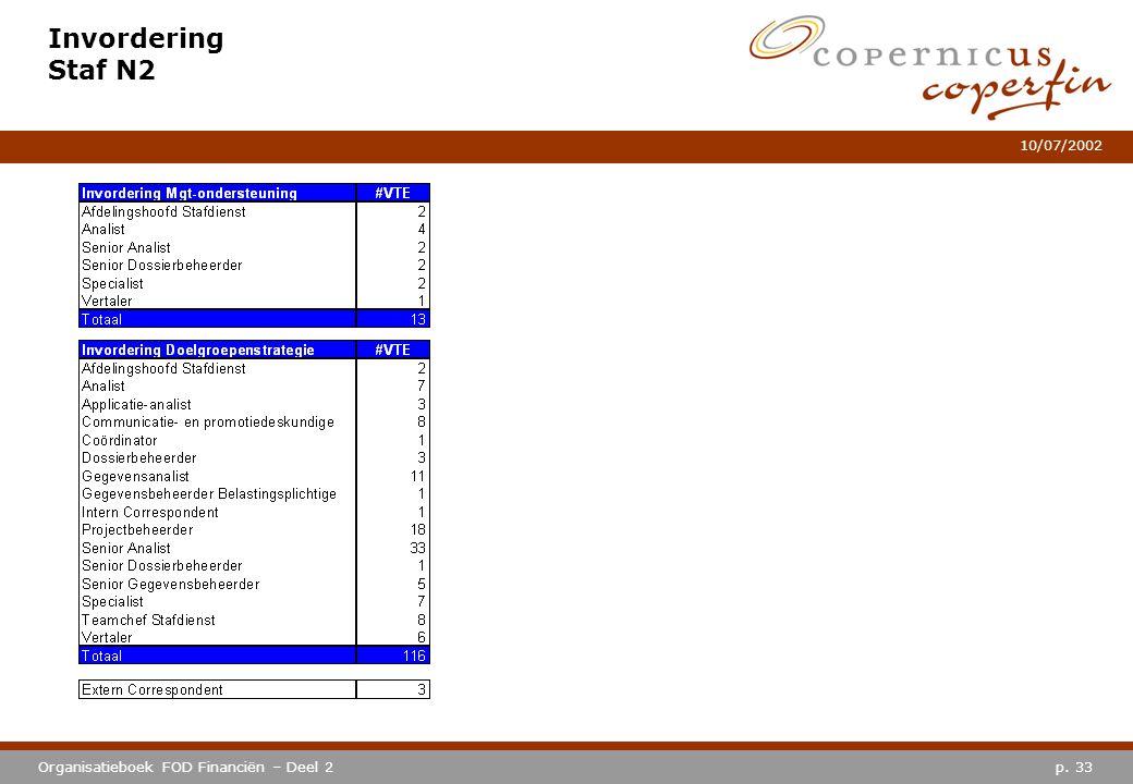 p. 33Organisatieboek FOD Financiën – Deel 2 10/07/2002 Invordering Staf N2