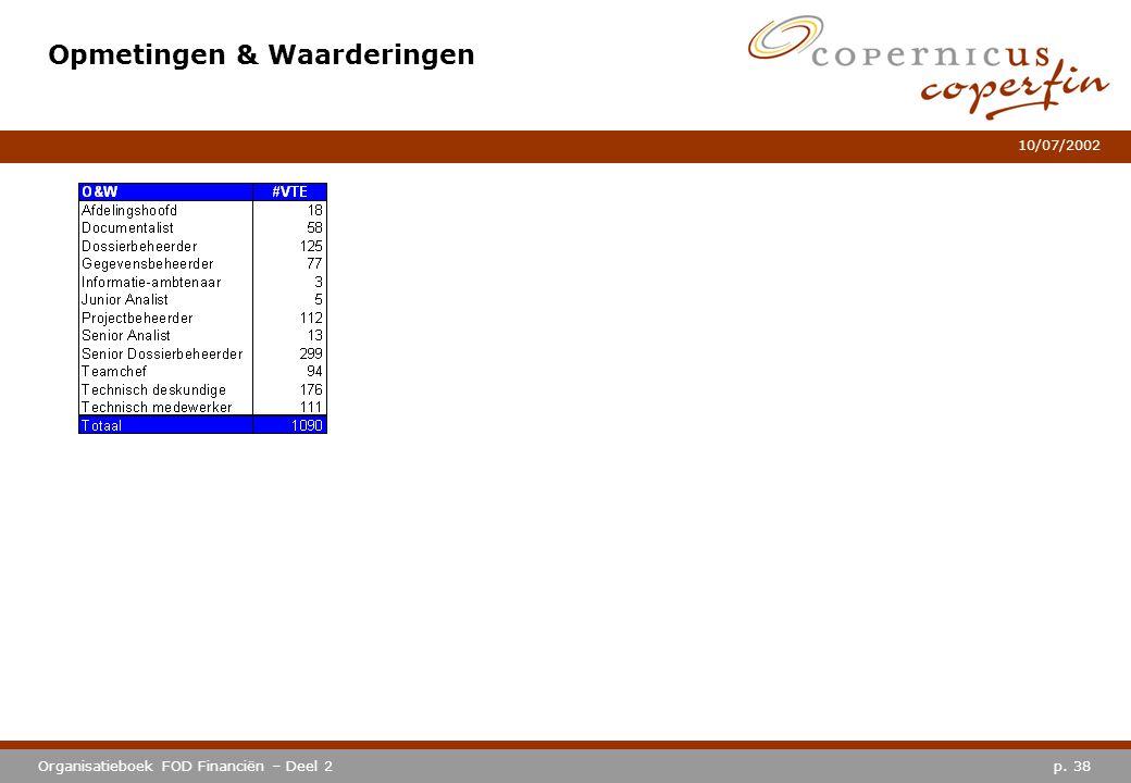 p. 38Organisatieboek FOD Financiën – Deel 2 10/07/2002 Opmetingen & Waarderingen