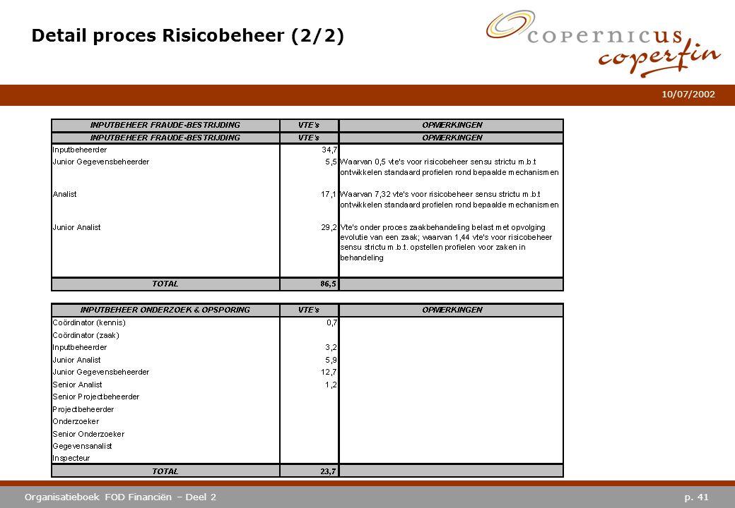 p. 41Organisatieboek FOD Financiën – Deel 2 10/07/2002 Detail proces Risicobeheer (2/2)