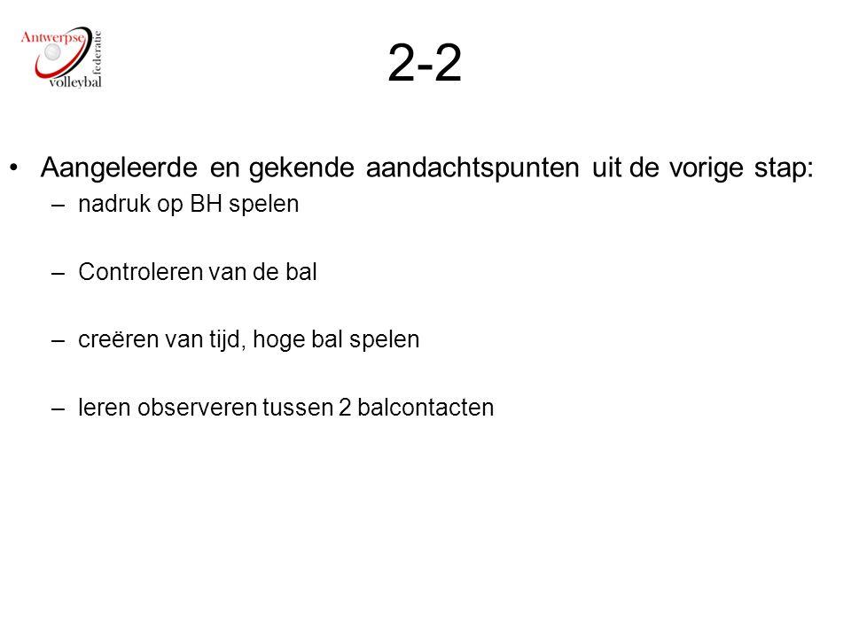 2-2 Aangeleerde en gekende aandachtspunten uit de vorige stap: –nadruk op BH spelen –Controleren van de bal –creëren van tijd, hoge bal spelen –leren