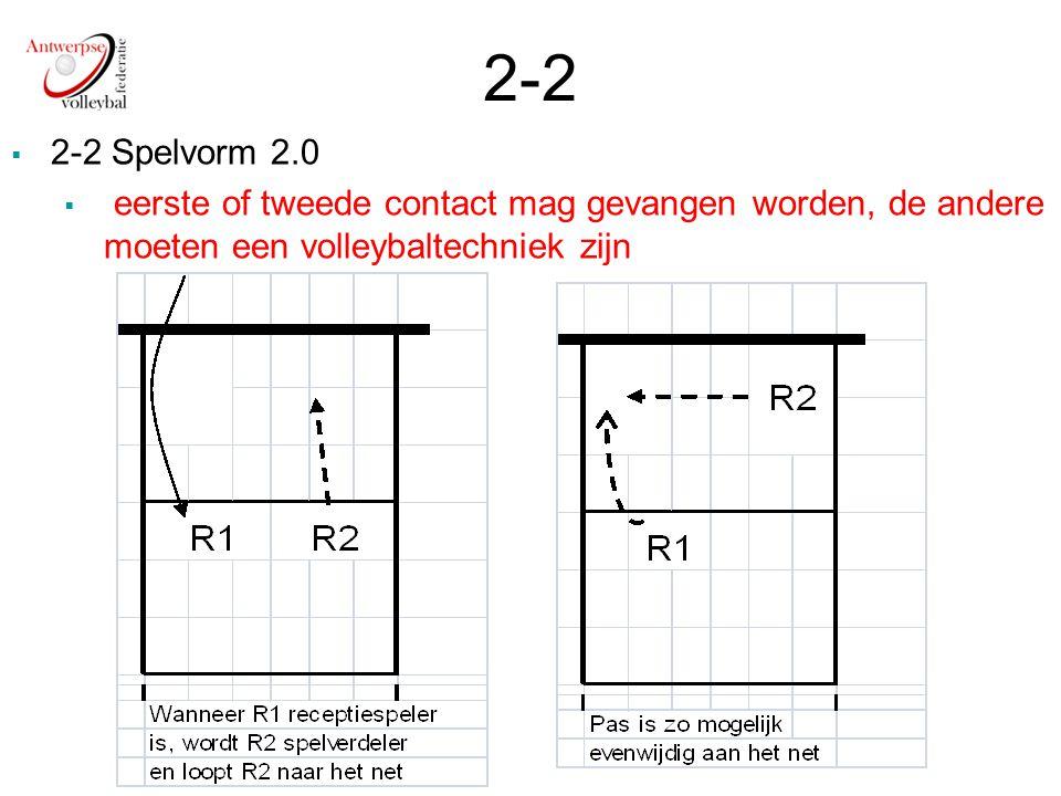 2-2  2-2 Spelvorm 2.0  eerste of tweede contact mag gevangen worden, de andere moeten een volleybaltechniek zijn