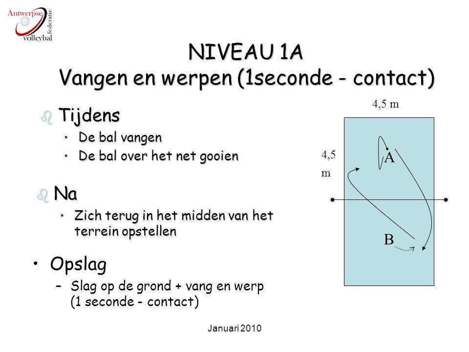 NIVEAU 1A Vangen en werpen (1seconde - contact) b Tijdens De bal vangenDe bal vangen De bal over het net gooienDe bal over het net gooien b Na Zich te