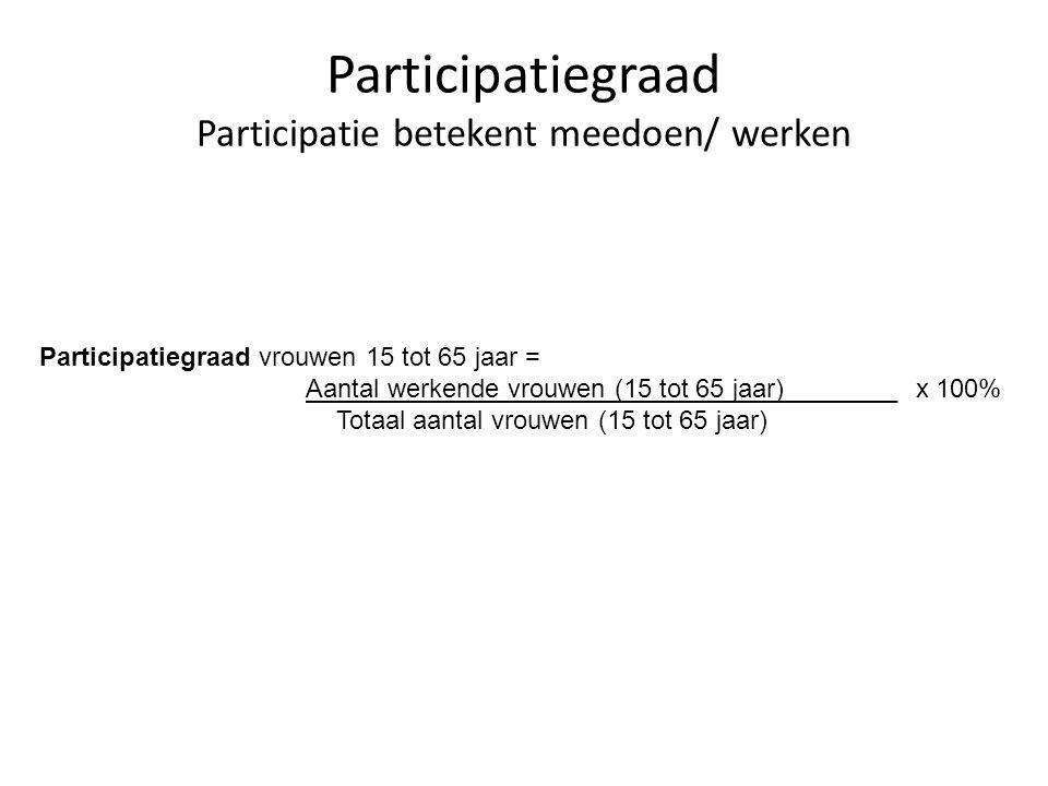 Participatiegraad Participatie betekent meedoen/ werken Participatiegraad vrouwen 15 tot 65 jaar = Aantal werkende vrouwen (15 tot 65 jaar)________ x